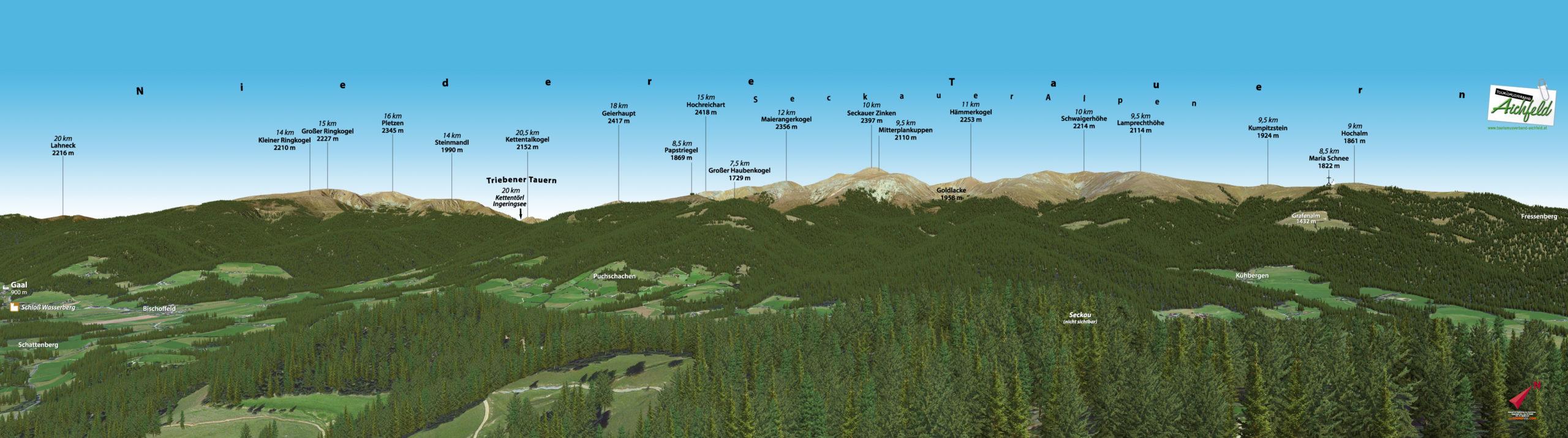 3D Gipfelpanorama Aichfeld Nord