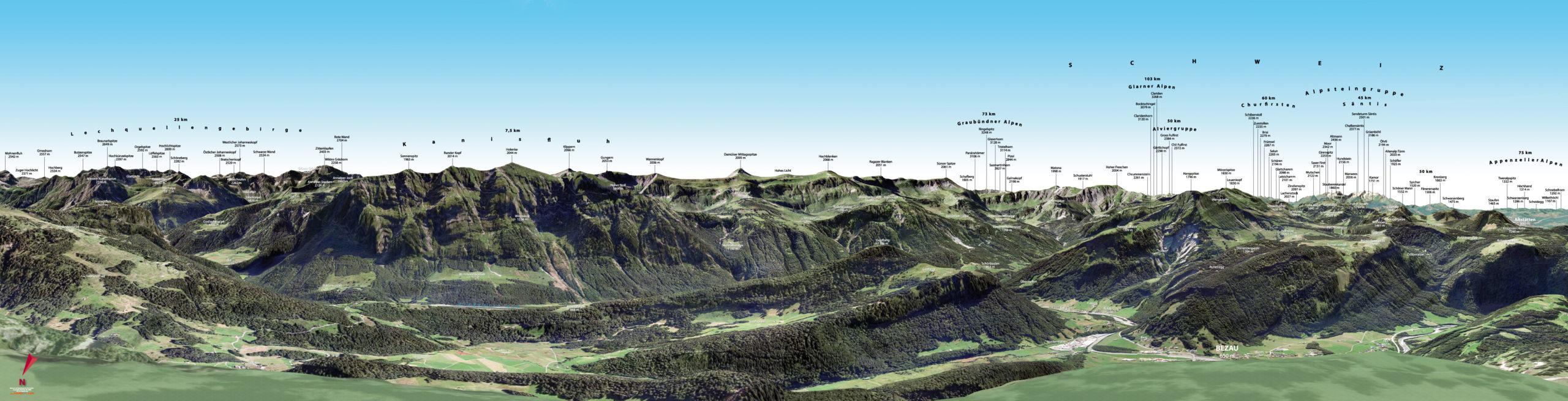 3D Gipfelpanorama Bergstation Gaumgarten Sued