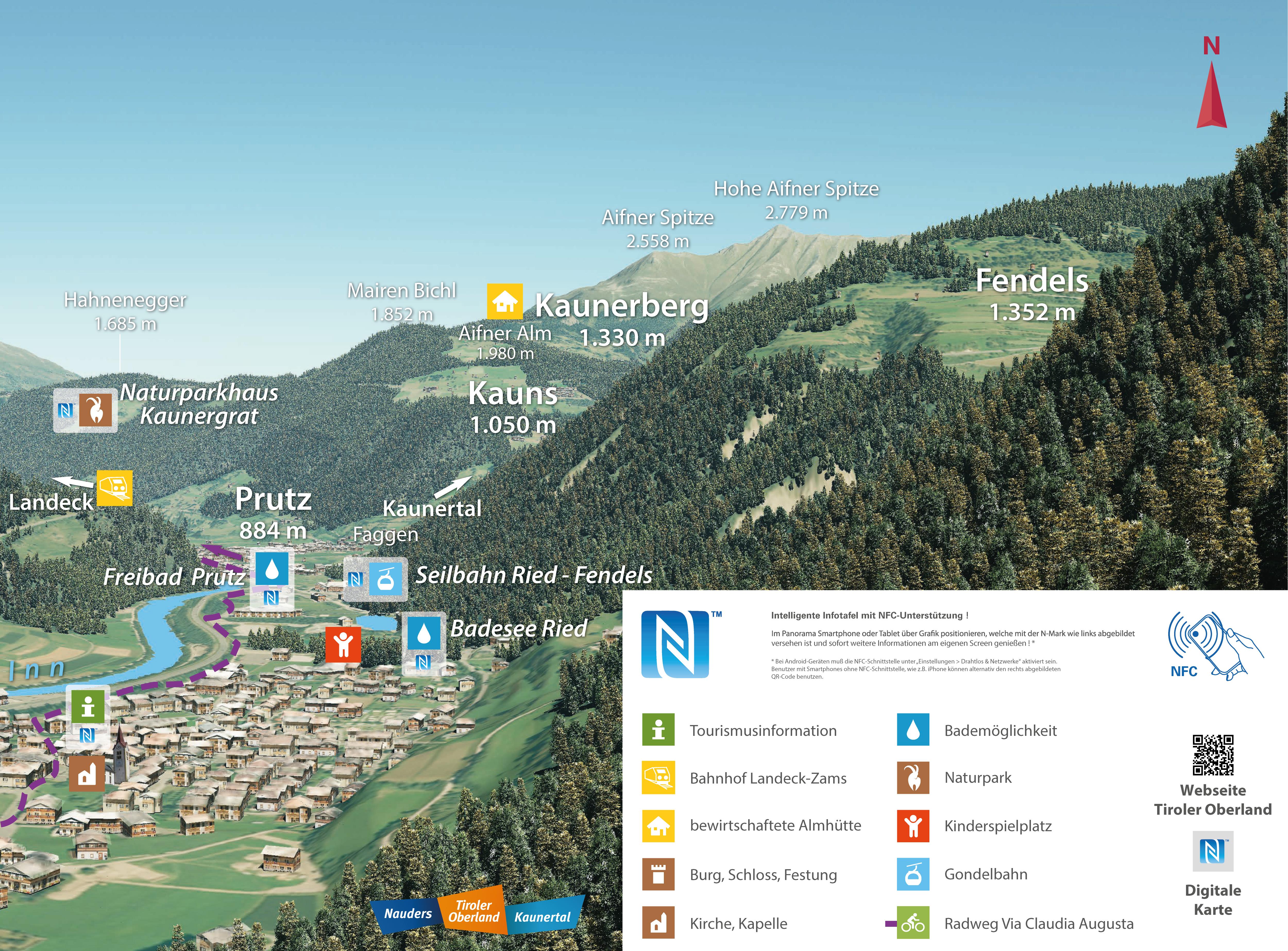 3D Gipfelpanorama Lutzel Oefele NFC Funktion Ausschnitt