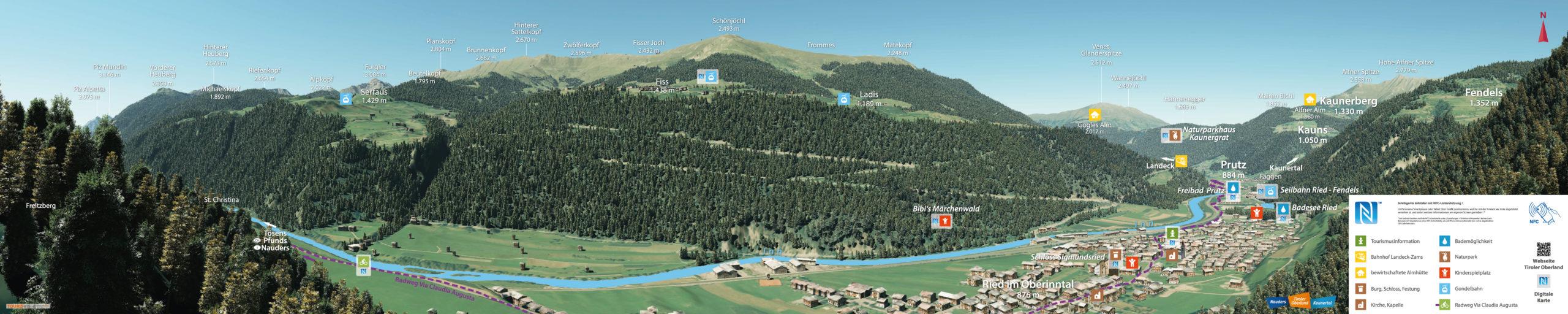 3D Gipfelpanorama Lutzel Oefele Tiroler Oberland