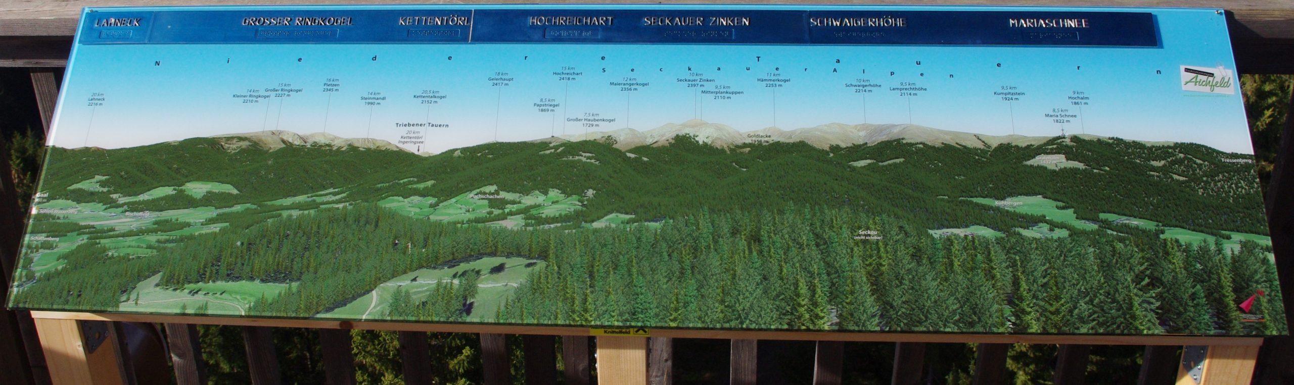 3D Gipfelpanorama Panoramatafel Grosser Ringkogel