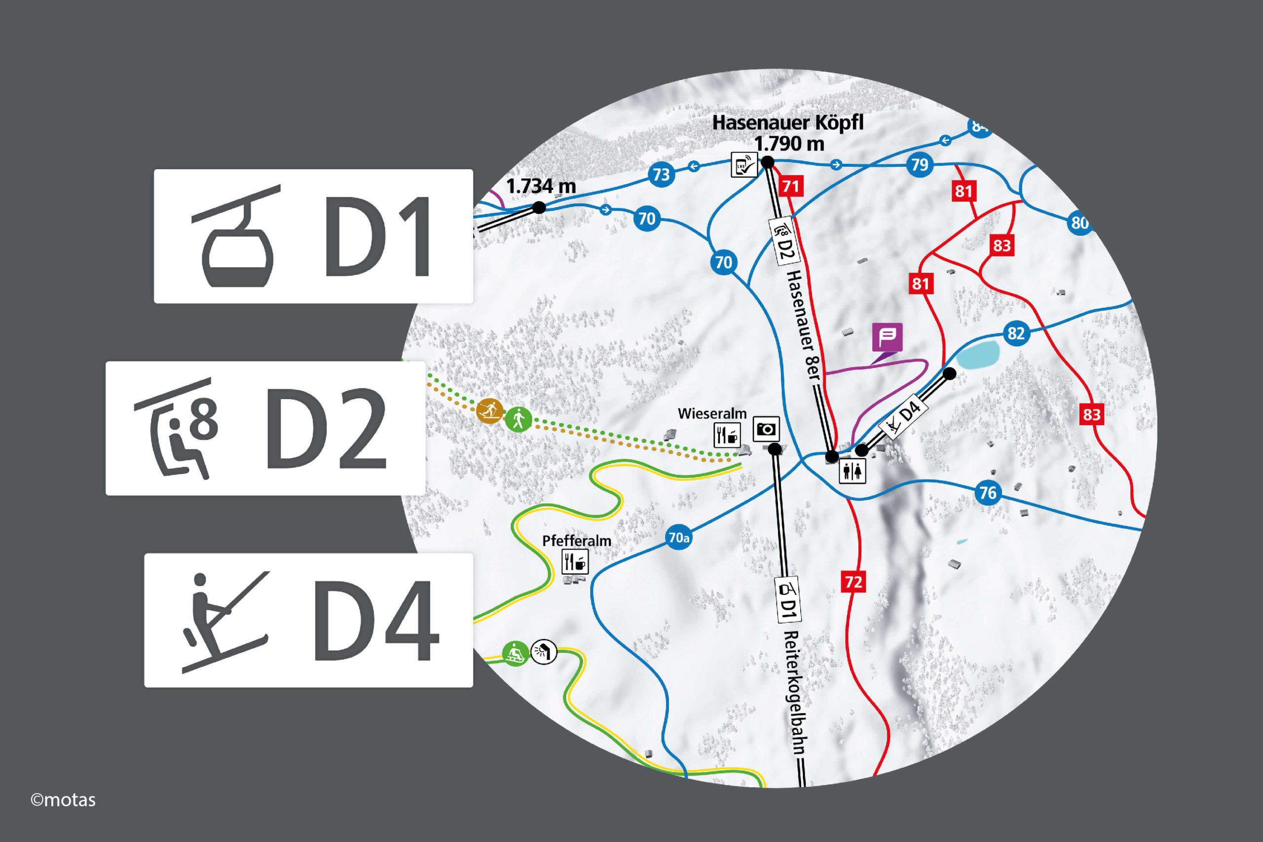 Pistenleitsystem Skicircus Saalbach Hinterglemm Leogang Fieberbrunn Zone D Reiterkogel