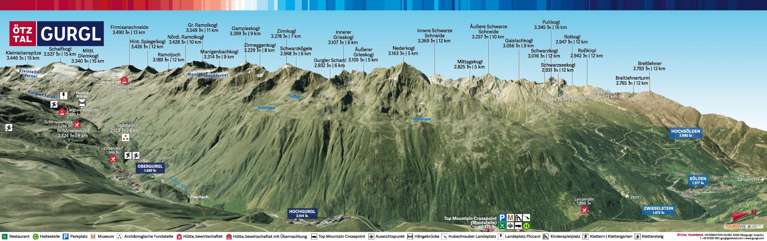 3D Gipfelpanorama - Bergstation Kirchenkar Gurgl Ötztal