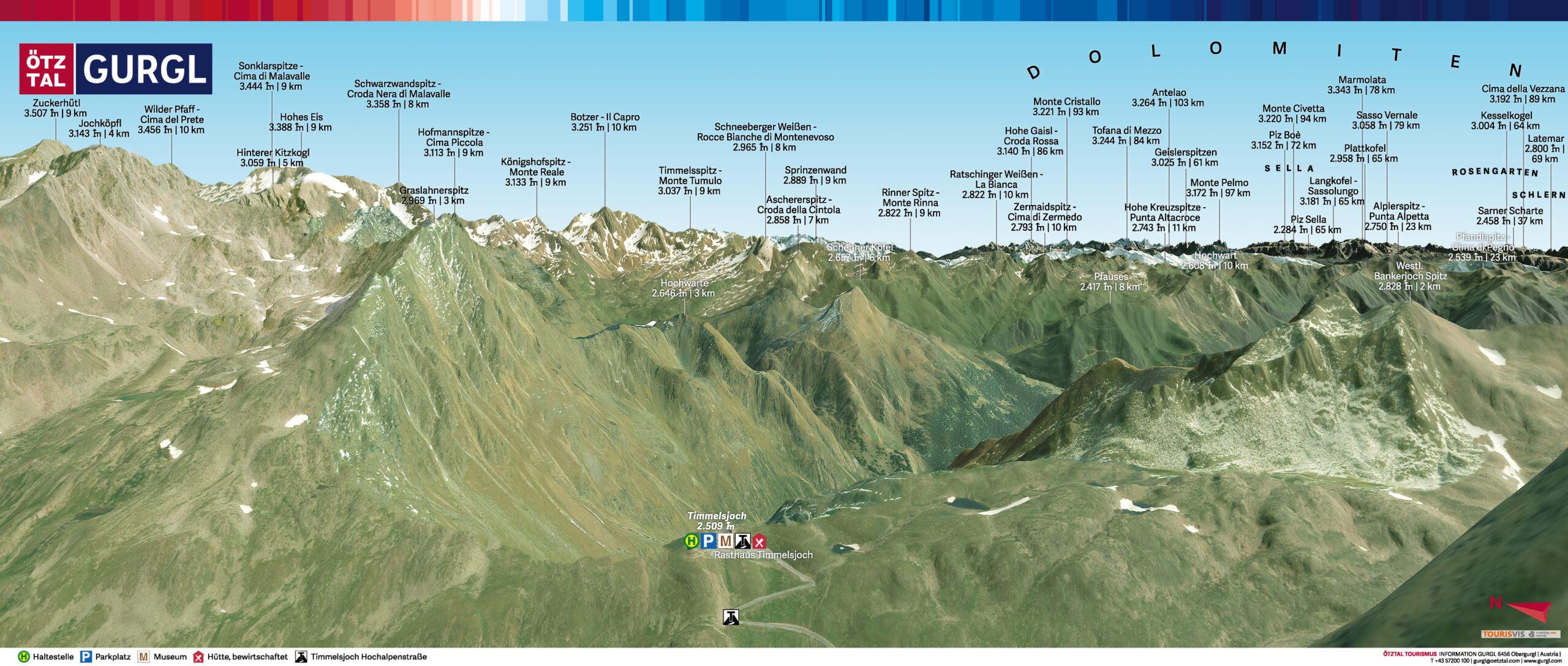 3D Gipfelpanorama - Kirchenkogel Gurgl Ötztal
